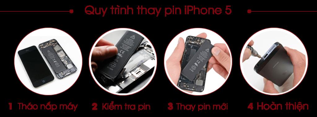 Quy Trình thay pin iphone tại GSMSUPPLIERS.