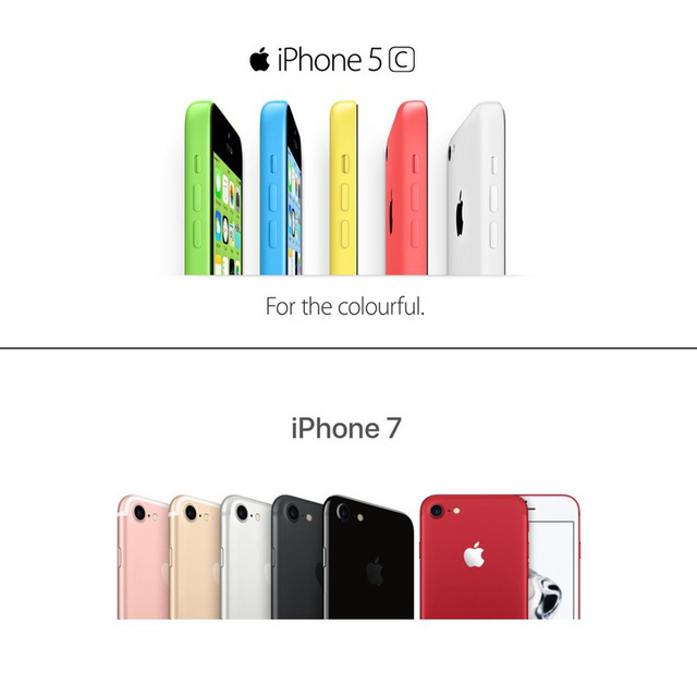 Apple ra iPhone 7 đỏ, người đau nhất chính là Samsung? - Ảnh 1.